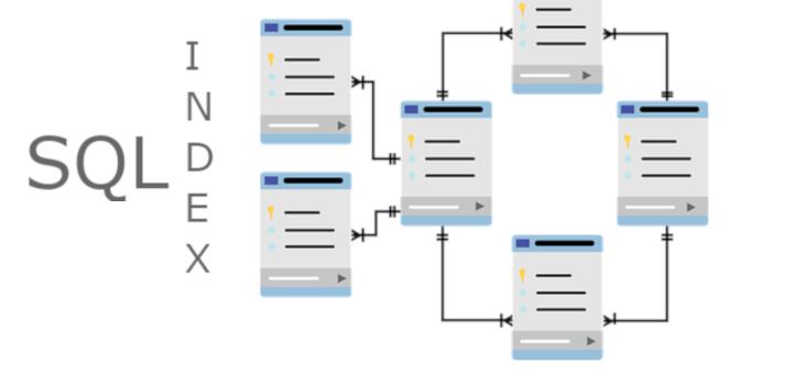 Manutenzione Indici in un database Microsoft SQL Server